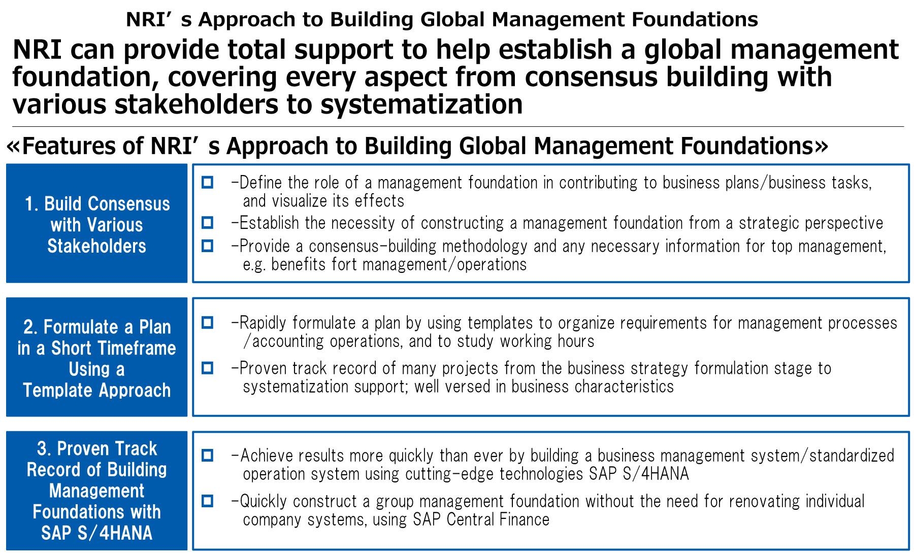 Global ERP | Services | Nomura Research Institute (NRI)